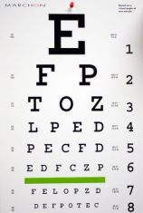 eye chart used by the north charleston optometrist