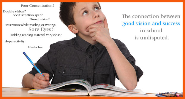 Learning Difficulties Image