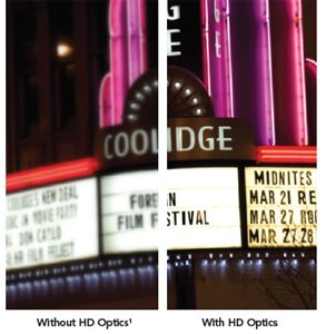 HD Optics Comparison